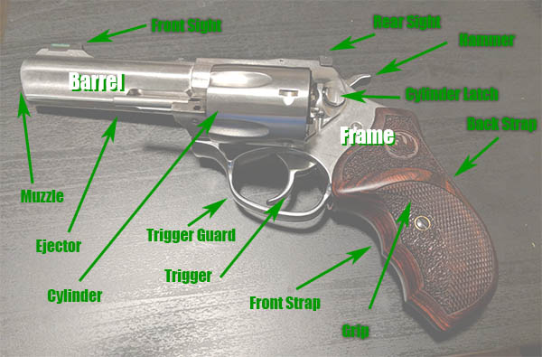parts of a double action revolver