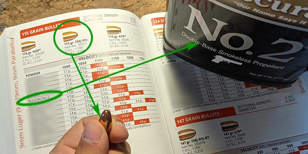 how to reload handgun ammunition using load data table - example